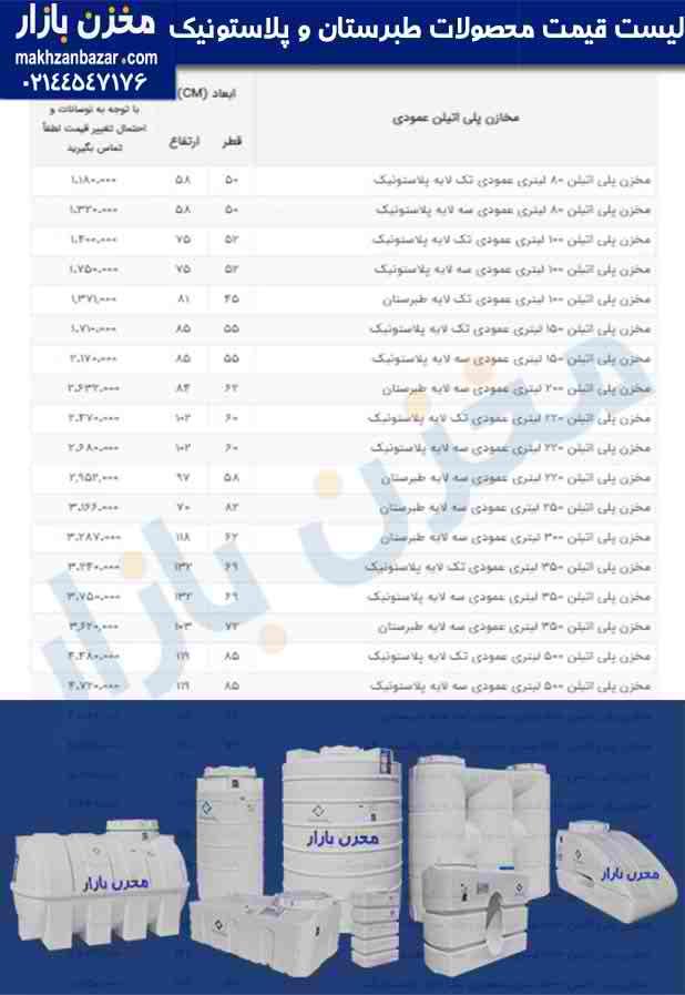 لیست قیمت محصولات طبرستان و پلاستونیک