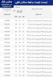 لیست-قیمت-مخازن-پلی-اتیلن-افقی-طبرستان-پلاستونیک
